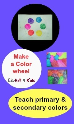 make a color wheel